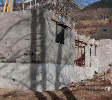 Élévation des murs, façade sud