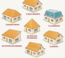 on voudrait une toiture de type a la mansart pour une meilleur hauteur sous plafond a l etage mais sans les lucarnes budget toiture a priori en zinc