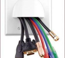 Sortie pour cables rj45