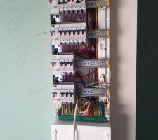 Installation du tableau électrique