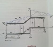 Plan de coupe de la maison qui représente assez bien la spécificité de notre maison en demi étage.