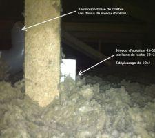 Isolation du comble ventilé avec 45-50cm de laine de roche soufflée (R=10)