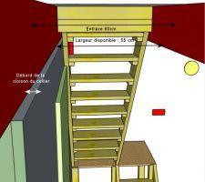Largeur de l'escalier : la contrainte de la cloison.