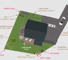 Plan d'aménagement du jardin - détails et plantations
