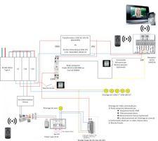 Solution de câblage pour piloter l'éclairage de l'allée depuis le Visiophone Somfy V500, une télécommande Keytis et l'éclairage de zone de la motorisation de portail Exavia + Dépendance à la luminosité ambiante