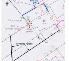 Plan du terrain et de la clôture