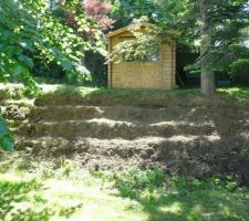 Terrasses jardin