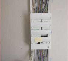 Coffret électrique Resi9 sur GTL de chez Schneider Electric