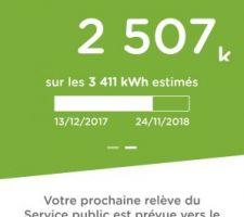 Je passe de 62 euros / mois a 26 euros de facture d'électricité, conso réelle.