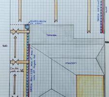 Plan des drains et des pentes dans le jardin. Plan des finitions gravier.