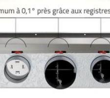 Régulation de la température pièce/pièce