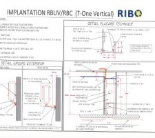 Plans techniques du RIBO T.One