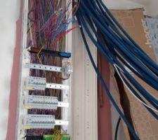 Tableau électrique en extension