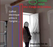 Problème Coffret électrique intérieur