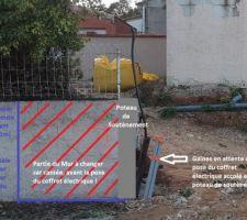 Travaux mur de clôture à réaliser ...