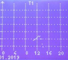 T1=sonde panneaux thermiques