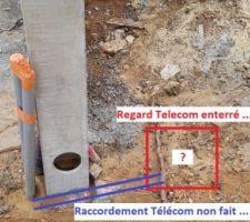 Raccordement Télécoms non faits ...