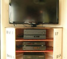 Meuble télévision.