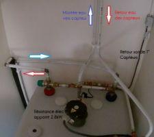 ECS solaire dans le local technique