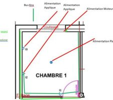 Plan Ch 1 - 2° essai