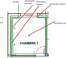 Plan Ch1 - 3° essai