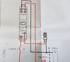 Plan de câblage nouveau télérupeur