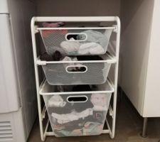 Meuble à bacs pour ranger/porter le linge propre dans les chambres ! (Algot, Ikea)