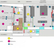 Plan du projet : Etage