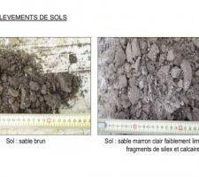 Étude de sol uniquement du sable  Sous sol validé  Sur terre plein ? ..