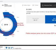 Conso EDF totale sur 9 mois