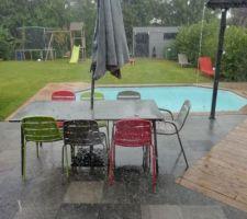 Les extérieurs sous la pluie :(