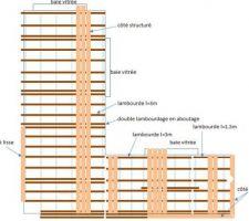 Terrasse - plan lambourdes