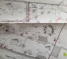 Idée implantation jardin