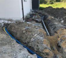 Tranchée gaz, eau, assainissement