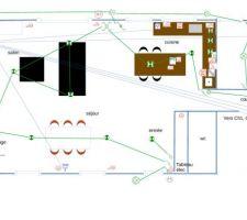 Schéma architectural électrique
