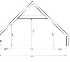 Structure et dimensions des combles