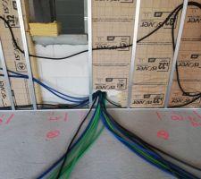 Préparation électricité