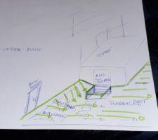 Idée aménagement terrain - arrière