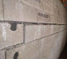 Murs du sous-sol et malfaçons