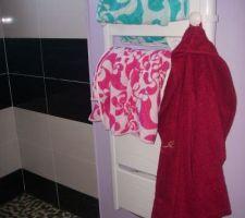 Seche serviette soufflant élec