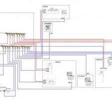 schema installation plomberie