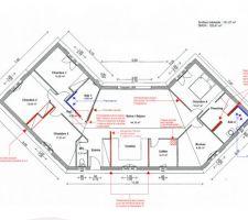 Modification du plan d'aménagement