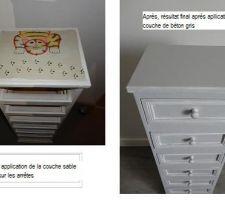 Déco meuble à tiroirs