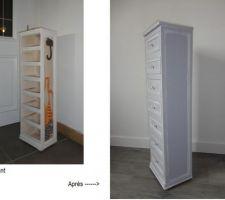 Customisation meuble tiroir