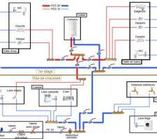 schema installation per jijipe v1
