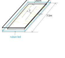 Porté d'éclairage des rubans à LED?