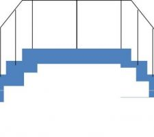 Futur escalier version 3