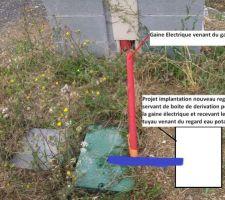 photo expliquant la conception du projet d amenagement