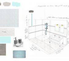 Pensées de notre future salle d'eau