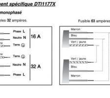 branchement plaque induction